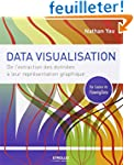 Data visualisation : De l'extraction...
