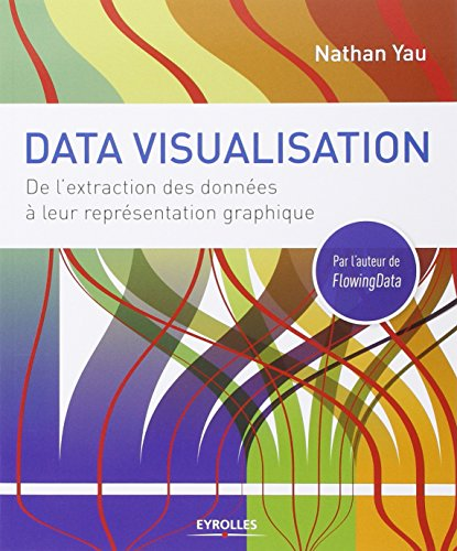 Data visualisation: De l'extraction ...