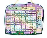 Kids Goods Best Deals - Premium Children Magnetic Reward Star Chart - Up to Two Children New Yoyoboko Ele-Fun Star Chart