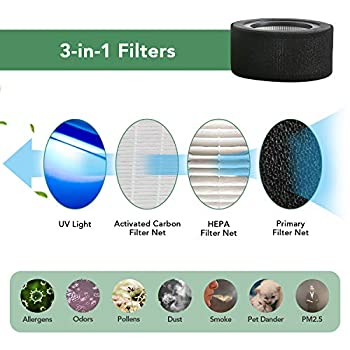 JETERY CADR 170 m3/h Air Purifier Home with True HEPA Filter & Active Carbon Filters, 3 Speeds Portable Purifier for Filter out 99.97% Allergens, Odors, Pollen, Dust, Smoke, Pet dander, PM2.5