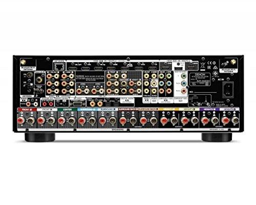 Denon AVR-X6300H Receiver ( HDMI-Anschluss,USB-Anschluss )