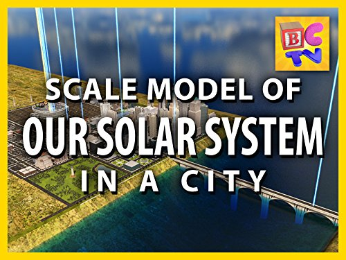 our-solar-system-scale-model-in-a-city