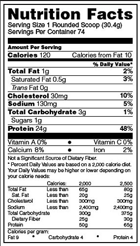 Optimum Nutrition Gold Standard 100% Whey Protein Powder – 2.27 kg, Double Rich Chocolate