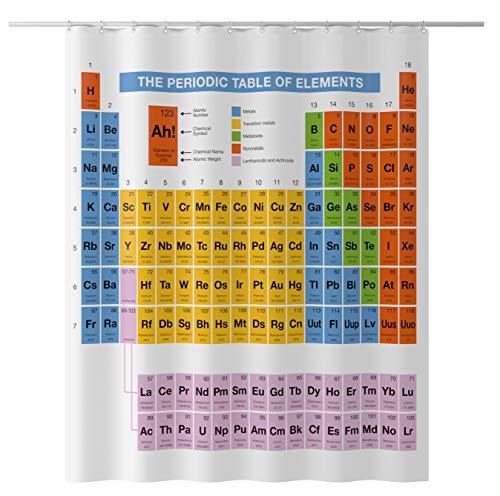 getDigital Periodensystem Duschvorhang aus The Big Bang Theory | Anti-Schimmel Badewannen-Vorhang aus Polyester | Perfektes Geschenk für Serien-Fans | 180 x 200 cm