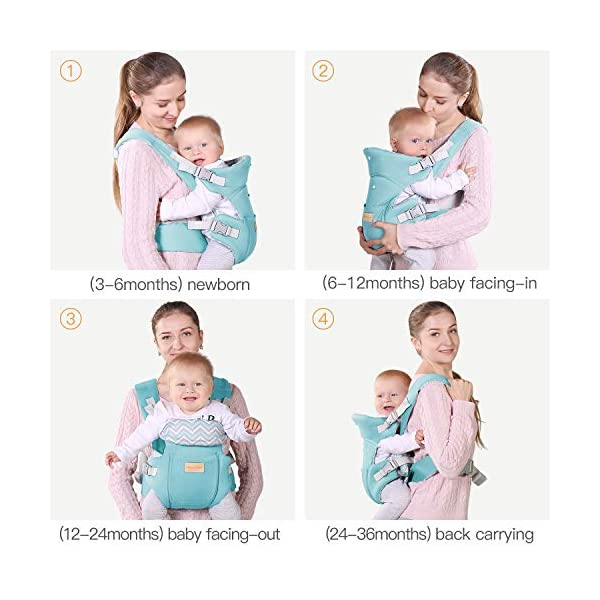 Infant Baby Holder Carrier Backpack Ergonomic with Head Support Padded Shoulder Straps Front and Back for Newborn Toddler Wrap in All Season,Green tiancaiyiding ❤ Ergonomic Design: Wide and thick backpack straps help relieve stress . Easy to put on or take off. ❤ M shape Position: Stop hurting your baby's legs. Keep blood circulation in normality. ❤ All-round Support: Simple and thus strong structure. 360° wraps the baby against falling out. Collapsible hood for wind and sun protection 2