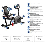 maxvitalis Sitzergometer Fitnessbike Liegeheimtrainer Sitzheimtrainer mit Rückenlehne - 2