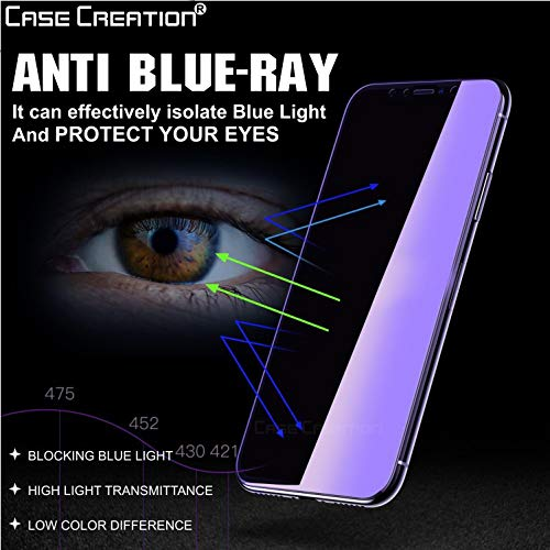 Case Creation Realme X Anti Blue Temper Glass, Flexible Tempered Screen Scratch Protector - Blocks Excessive Harmful Blue Light, Reduce Eye Fatigue and Eye Strain