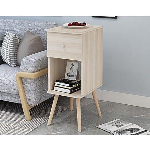 C-T-G Sofa Side Plusieurs Side Cabinet Petite Table basse Small Table carrée Head Table Bedroom Cabinet de chevet ( Couleur : C )