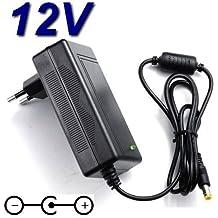 Adaptador Alimentación Cargador 12V para receptor satélite Engel RS 4800HD