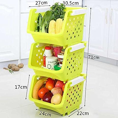 Frutta di plastica E Cestino di verdure Detriti bagagli Basket 3 scatole di memorizzazione contenente Frutta E Verdura ( colore : 5 ) - Cinque Frutti