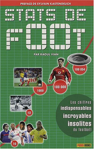 Stats de foot : Les chiffres indispensables, incroyables, insolites du football !