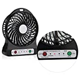 Right Choice Fiber Mini Portable USB Rechargeable Fan(Multicolour, Small)
