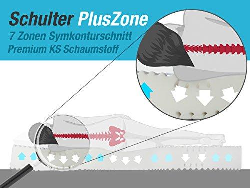 DIREKT VOM HERSTELLER - MADE IN GERMANY Matratze XXL Härtegrad 4 (H4) bis 150kg 90x200 Höhe 23cm | mit SilverCare Borderbezug | Klimaband für beste Belüftung | extra hart | hochwertig - 4