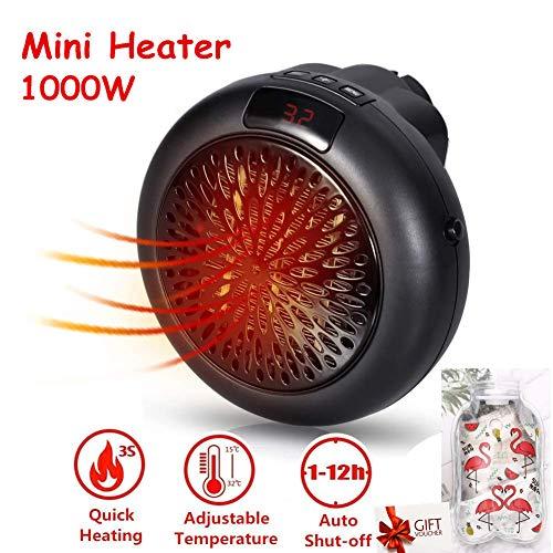 Mini Heater Estufa Eléctrica Portátil Bajo Consumo