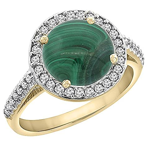 Revoni or jaune 585 or jaune 585/1000 (14 cts) Rond brillant Rond G-H Vert Malachite Diamant FINERING