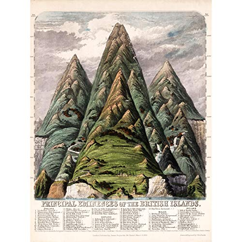 Emslie 1852 Map Chart Mountains Hills British Isles Extra Large Wall Art Print Premium Canvas Mural Karte Berge britisch Insel Wand -