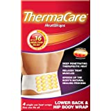 ThermaCare – Back