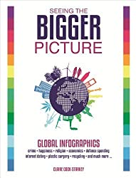 Seeing the Bigger Picture: Global Infographics by Claire Cock-Starkey (2013-09-01)