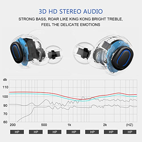 Auriculares Bluetooth,  SYOSIN TWS Auriculares Inalambricos Bluetooth 5.0 Impermeables IPX6 HiFi Cascos Deportivos In- Ear Estéreo Inalámbricos con Mic para iPhone y Android