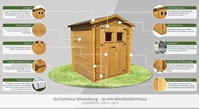 Gartenhaus Wieselburg aus 19mm Blockbohlen - 2,00 x 2,50 Meter von Steiner Shopping bei Du und dein Garten