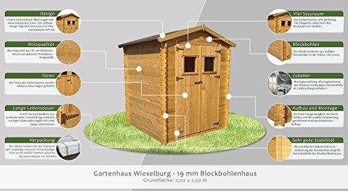 Gartenhaus Wieselburg - 2