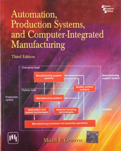 Automation, Production Systems and Computer - Integrated Manufacturing