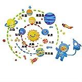 FLOPKG Cosmic Star 3D Acryl Wandaufkleber, Kinderzimmer Schlafzimmer Bettdecke Wanddekoration 180X132Cm