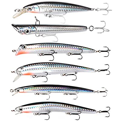 "Dr.Fish Carp Fishing Pike Sea Fishing Lure Kit Big Plugs Popper Minnow Crankbait 5"" Mackerel Salmon Cod Sea Bass Sea Trout by Dr.Fish"