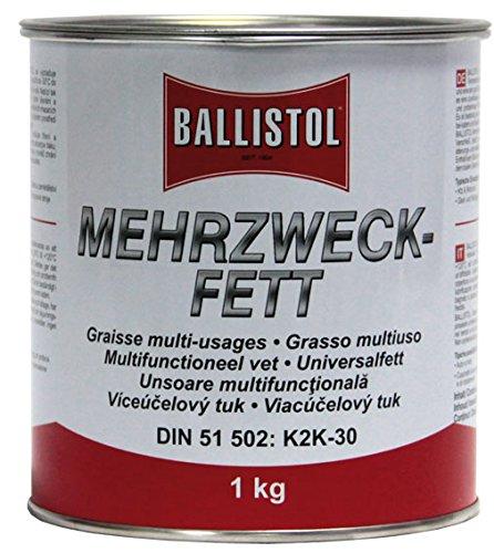 ballistol-dose-mehrzweckfett-eimer-1-kg-25351