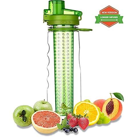 Botella de agua con filtro infusor para fruta 750 ml con funda aislante antitranspirante - varios colores - plástico durable con calidad 100% sin BPA ìPerfecta para hacer deporte y cuidar tu salud!