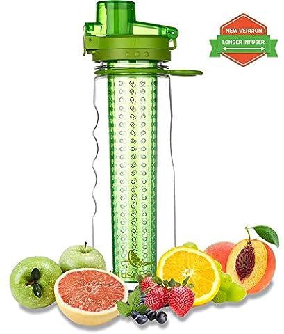 Bouteille à Infusion de Fruits avec Etui Isotherme Anti-Condensation et Long Infuseur - Multiple choix de couleurs - 750ml - Sans bisphénol A - Votre Hydratation Santé avec du Goût!