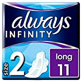 Always Fitting Sheets Review and Comparison