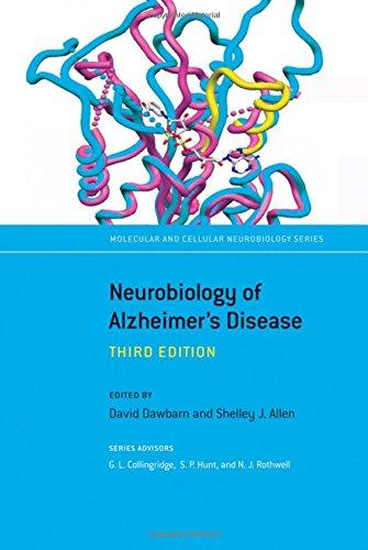 Neurobiology of Alzheimer's Disease (Molecular and Cellular Neurobiology Series)