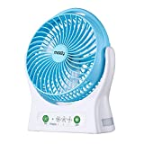 Battery Powered Fans Review and Comparison
