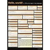 getDigital Hello World Poster
