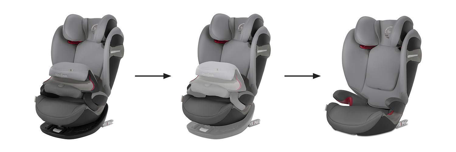 CYBEX Gold Pallas S-Fix 2-in-1 Child's Car Seat, For Cars with and without ISOFIX, Group 1/2/3 (9-36 kg), From approx. 9 Months to approx. 12 Years, Premium Black Cybex Sturdy and high-quality child car seat for long-term use - For children aged approx. 9 months to approx. 12 years (9-36 kg), Suitable for cars with and without ISOFIX Maximum safety - Depth-adjustable impact shield, 3-way adjustable reclining headrest, Built-in side impact protection (L.S.P. System), Energy-absorbing shell 12-way height-adjustable comfort headrest, One-hand adjustable reclining position, Easy conversion to Solution S-Fix car seat for children 3 years and older (group 2/3) by removing impact shield and base 3