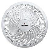 #4: Eurolex Avitor 300mm 85Watts Hi Speed Cabin Fan