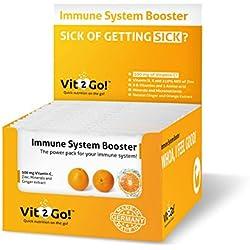 Vit2Go Immunsystem stärken gegen Erkältung – Immun-Kur (Zink und Vitamin C) (30)