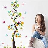 Malilove 2017 Neue Eulen Baum Wand Aufkleber Kinderzimmer Dekoration Cartoon Zoo Wandmalerei Kunst Diy Tiere Home Aufkleber Pvc Bezeichnung Poster