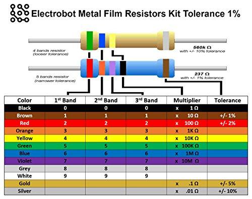 ElectroBot Eb-mfr-220k-100p 220k Ohm Metal Film Resistors .25 Watt Tolerance 1 Percent, 100 Piece
