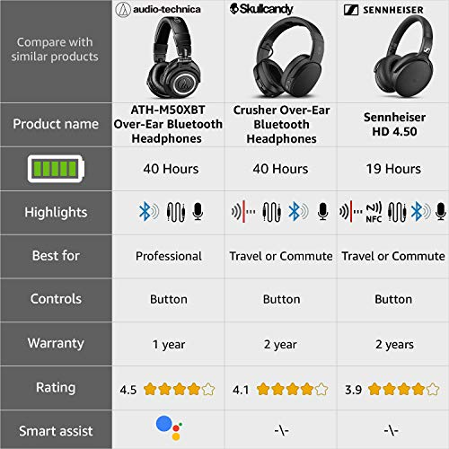0ae6f09db0d Skullcandy Crusher Bluetooth Over-Ear Headphones with Microphone,Stereo  Haptic Bass, Black,