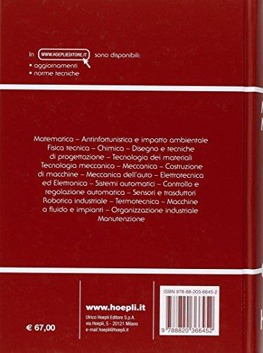 Manuale Di Meccanica Hoepli Pdf