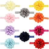SHELE Baby Girls Hollow Out Flower Headbands Infant Toddlers Elastic Hair Band Headwrap (B(10PCS/Set))