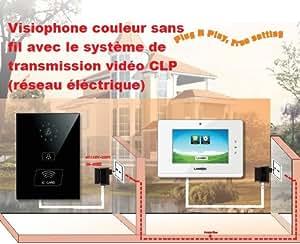 Visophone sans Fils, système CLP : transmission vidéo via le réseau électrique