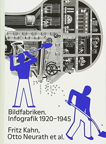 afik 1920-1945: Fritz Kahn, Otto Neurath et al. ()