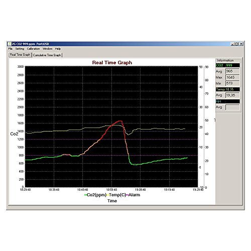 CO2-Messgerät inkl. Netzteil und Software – AirControl Raumklima Überwachung - 4