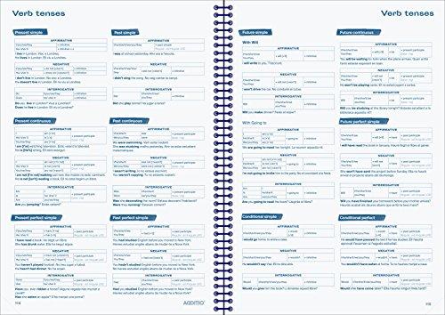 Zoom IMG-3 additio a131 agenda meridian catalana