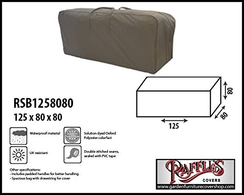 Raffles Covers RSB1258080