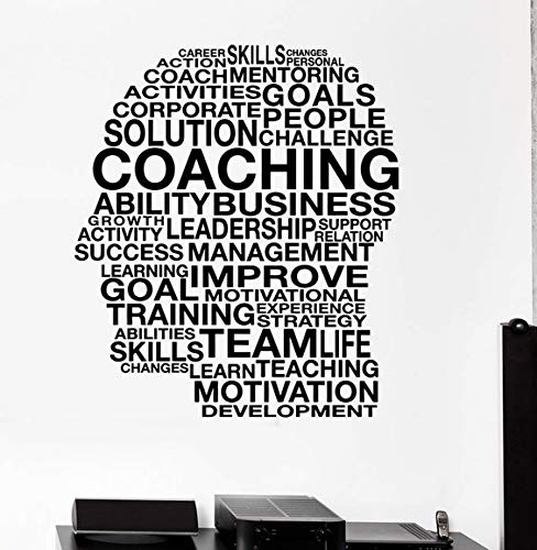 Vinyl Wall Decal Sticker Words Coaching Skills Office Meeting room Inspired Decor Style DIY Home Decor Art Mural 58x65cm