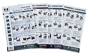 Fitness-Mad, Kit d'affiche PowerBlock